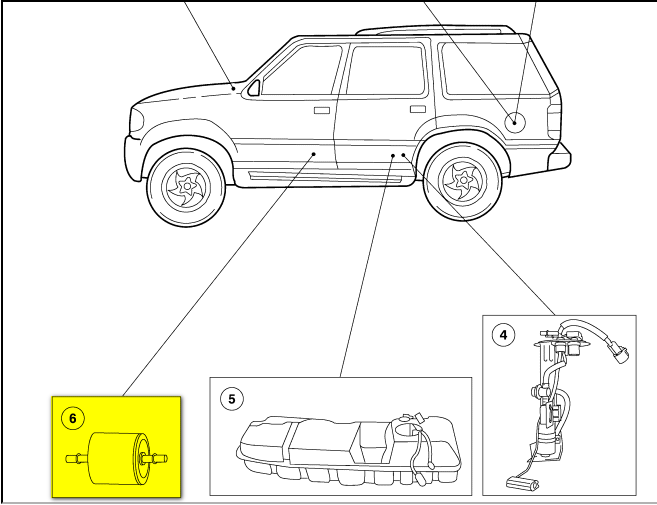 I have a 2000 Merc Mountaineer (V8 AWD) and cannot find the fuel filter  anywhere. I've chased down various forum threadsJustAnswer