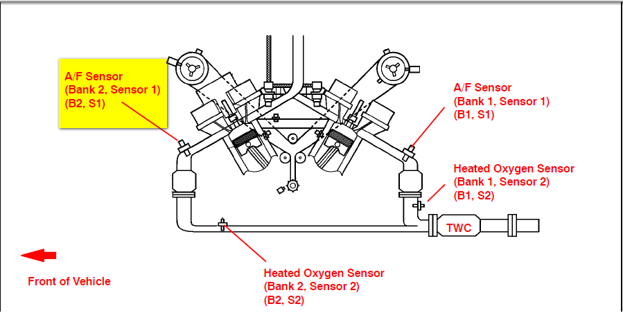 on Lexus Rx300 Oil Control Valve