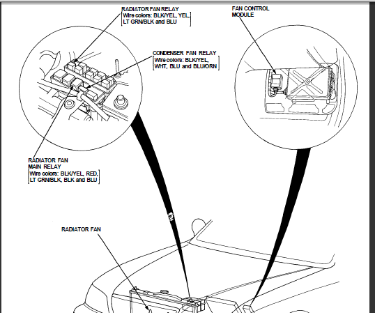 Acura Legend Cooling Diagram