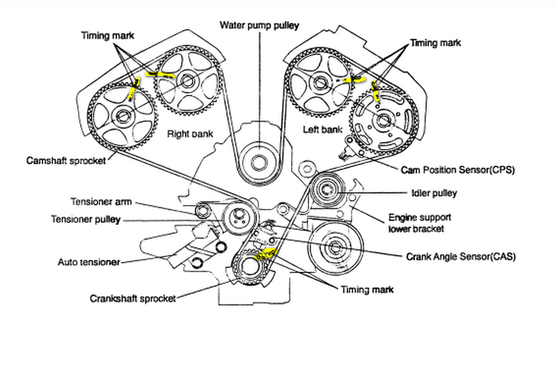 I Need A Diagram How To Install Timing Belt On 2003 Kia Sedona Rhjustanswer: 2005 Kia Sorento V6 Engine Diagram At Taesk.com