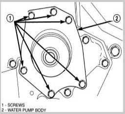2004 chrysler pacifica replace the timing belt and water pump 3 5l Wiring Diagram for 2004 Mercury Grand Marquis graphic