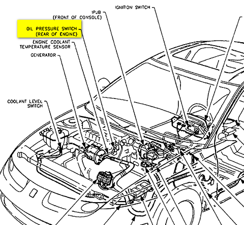 2002 Saturn Sc2 Engine 2002 Saturn S Series Engine Wiring