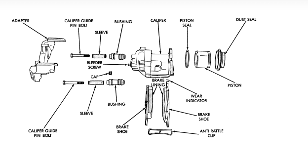 Spring Location And Installation Diagram For Front Pads On