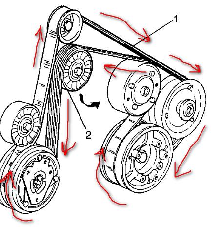 belt diagram 97 gmc 97 jeep cherokee serpentine belt diagram #4