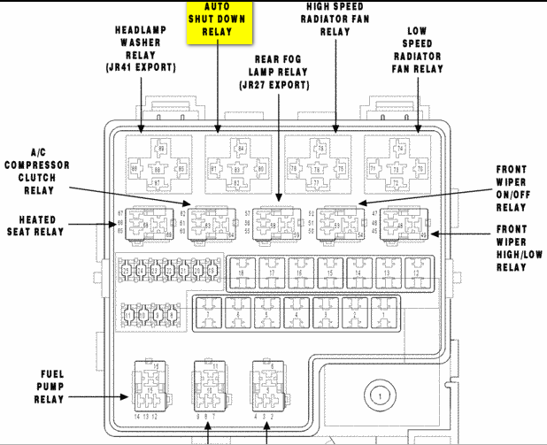2004 chrysler sebring fuse box diagram all wiring diagram 2003 stratus fuse box wiring diagram description 2004 suzuki xl7 fuse box diagram 2004 chrysler sebring fuse box diagram