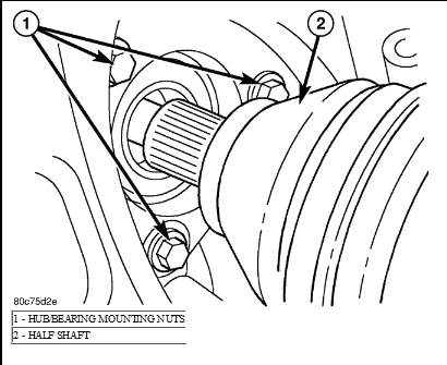 Replace Front Wheel Bearing Is This Something That Can Be Done At Home