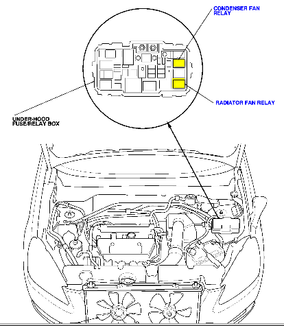Honda crv fuse box problems diy wiring diagrams my 2003 honda cr v overheats when i idle also my ac blows warm rh justanswer com 2006 honda accord fuse diagram 2010 honda cr v fuse box cheapraybanclubmaster Images