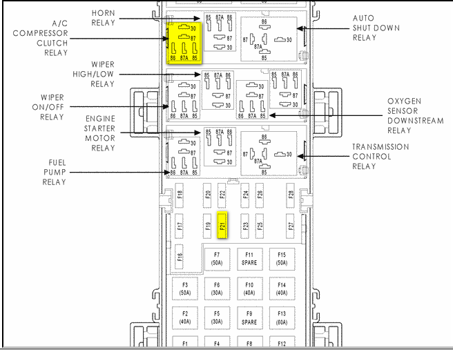 jeep grand cherokee fuse box diagram 2008 2008 jeep grand cherokee lights wiring diagram