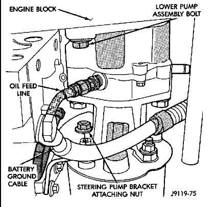 HOW CHANGE power steering pump 98 ram2500 5.9l