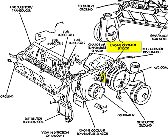 P 0996b43f802d6afa additionally Electrical Sensors Engine in addition 1gqy1 Crank Position Sensor Located 2005 Magnum as well 95 Honda Accord F20b Help 47053 additionally Camshaft Engine Diagram. on dodge crankshaft position sensor location