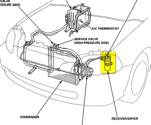 honda civic air conditioning schematic