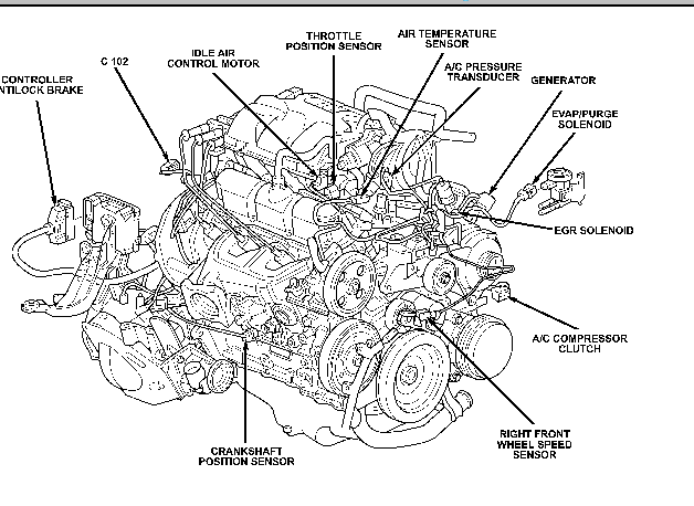 2vtoy 03 5 3 Liter Chevy Silverado 1500 Lately Oil Pressure as well RepairGuideContent in addition 416794140493540085 furthermore Drive Belt Diagram 52283 moreover Chrysler 200 2 4 Liter Engine Diagram. on 08 dodge caliber 2 0 engine diagram