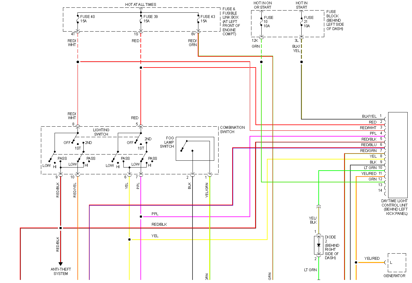 2002 Nissan Sentra Headlight Wiring Diagram 43 2005 2010 01 16 155315 Headlights I Have A Problem With The Lh Low Beam