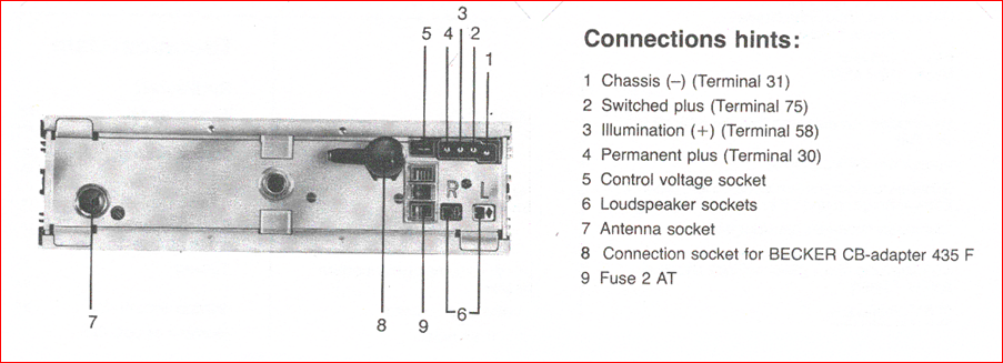 Graphic: Mercedes S320 Radio Wiring Diagram At Aslink.org
