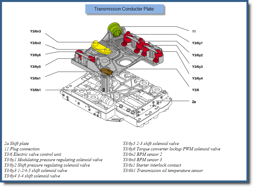 Appealing Mercedes-benz C230 Engine Diagram Pictures - Best Image ...