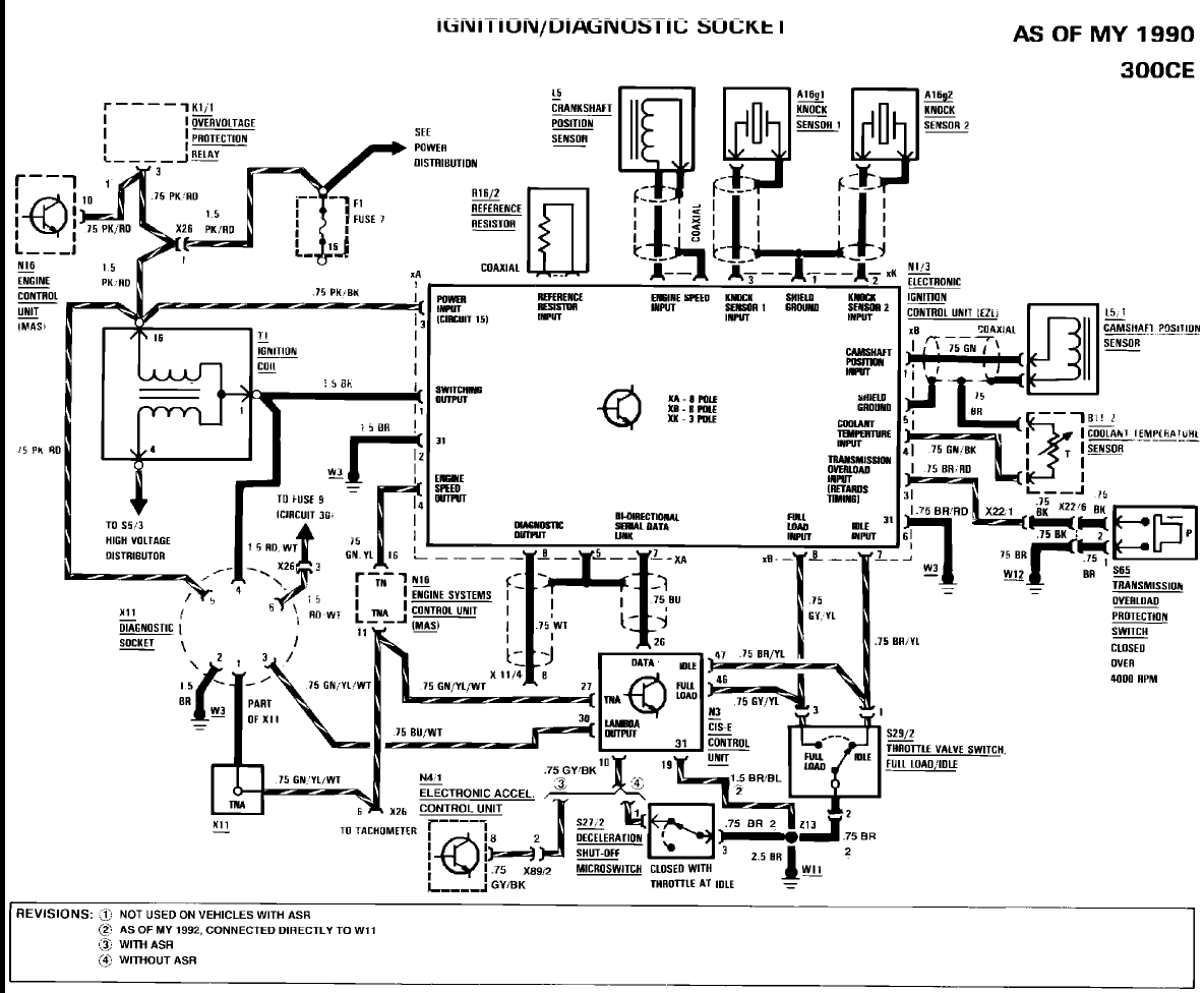Wiring Diagrams For 1993 300ce likewise Ford Transit Wiring Diagram additionally Honda Accord88 Radiator Diagram And Schematics also 04 Mercedes Benz Clk320 Fuse further 32. on 1992 mercedes benz e300 fuse box diagram