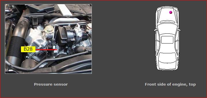 Does The 2000 S500 Have A Map Sensorrhjustanswer: Map Sensor Location Mercedes At Elf-jo.com