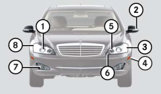 How Do I Change Front Side Lamp Bulbs On My 2007 S Class