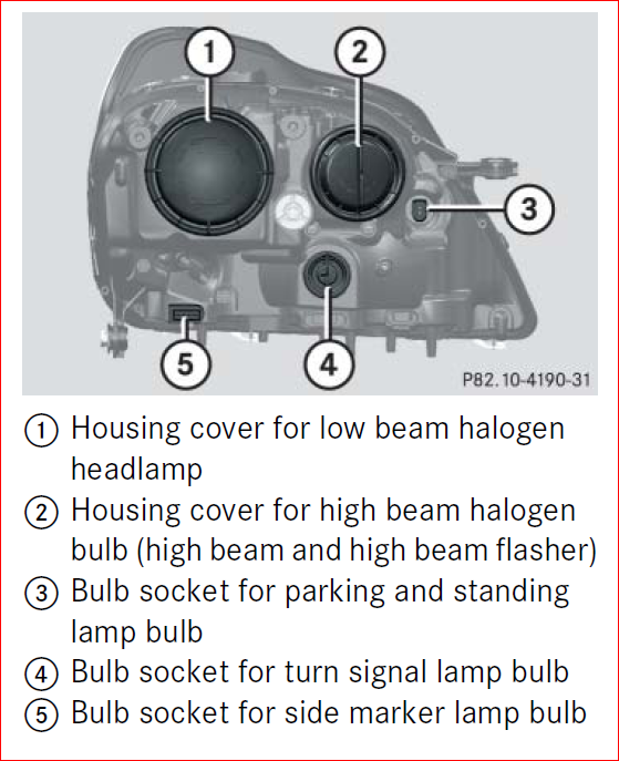 Replace bulb on gl450 for Mercedes benz light bulb replacement