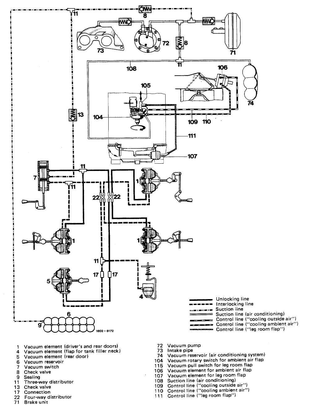 Window Switch Wiring Diagram 1977 Mb 450sl Trusted Mercedes Fuse Box 1979