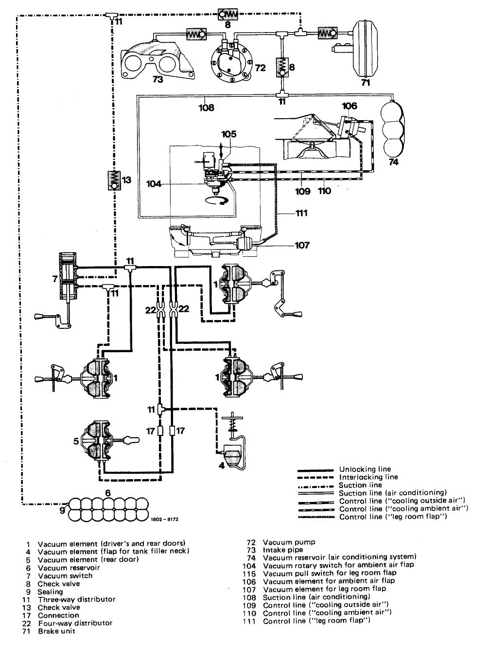 1979 Mercedes 450sl Fuse Box Trusted Wiring Diagram Window Switch Wiring  Diagram 1977 Mb 450sl