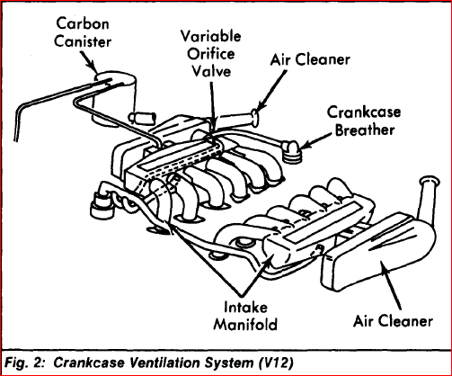 jaguar v12 vacuum diagram