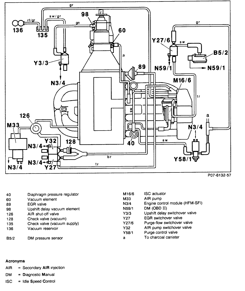 I Have A 96 U0026 39  Mercedes C220 Automatic 4 Cylinder  I Would Like To Have A Detailed Diagram Of The