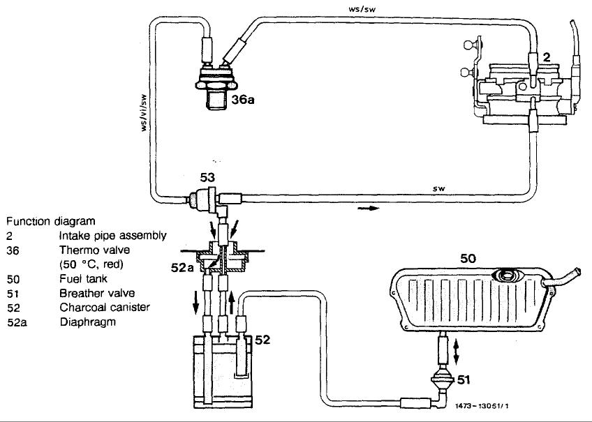 romec fuel pump overhaul manual