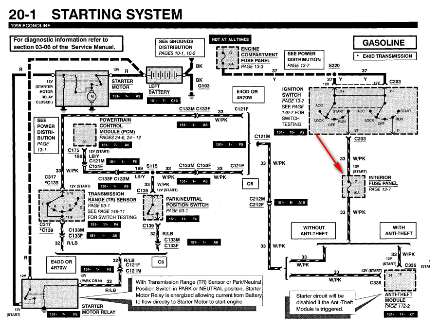 wiring diagram for 1999 ford econoline van wiring diagram for 1999 ford taurus 1995 ford e-150 van. engine will not turn over. replaced ...