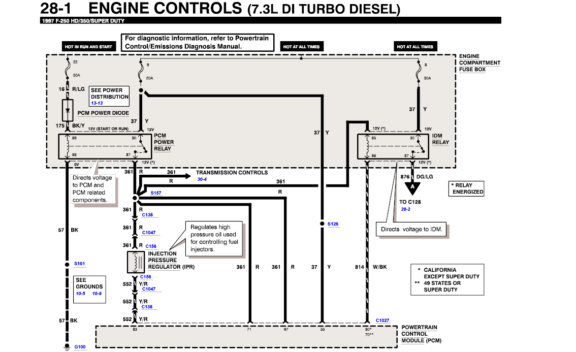 2011 07 21_201932_a1 95 f350 7 3 wiring diagram diagram wiring diagrams for diy car 7.3 Powerstroke Diesel Engine Diagram at bayanpartner.co