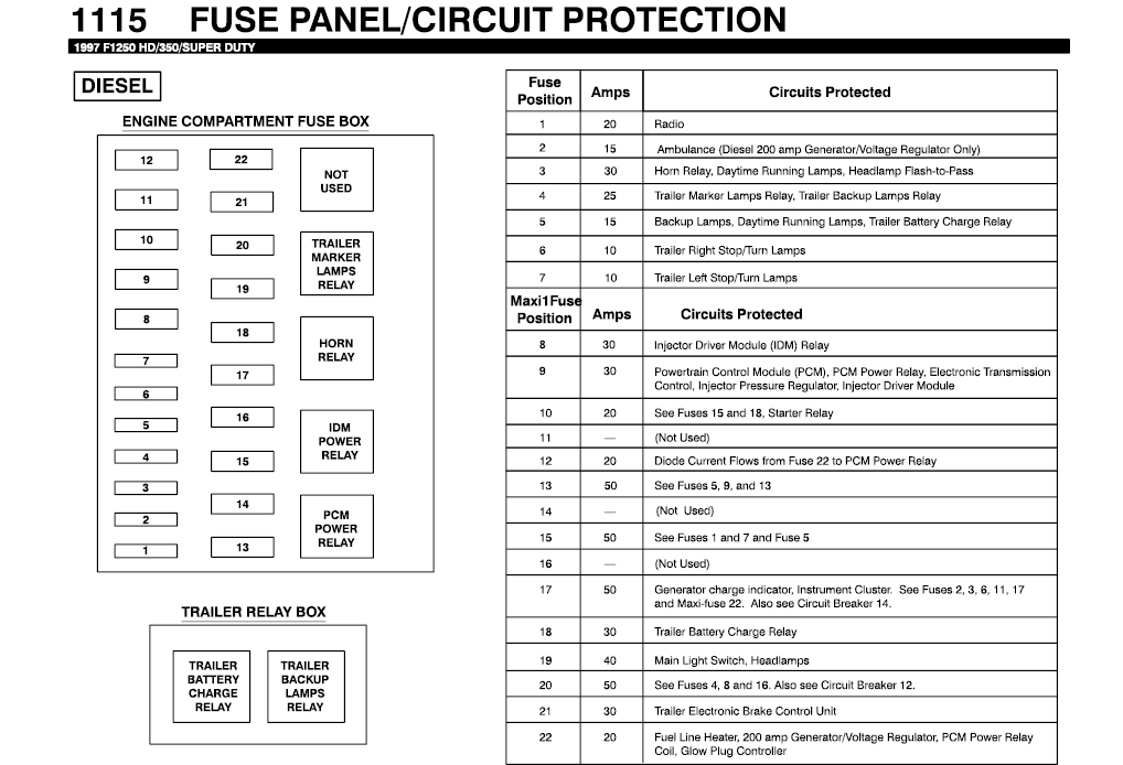 2011 07 21_204543_a1 need wiring diagram from fuel injector banks to battery for ford 97 powerstroke injector wiring diagram at sewacar.co