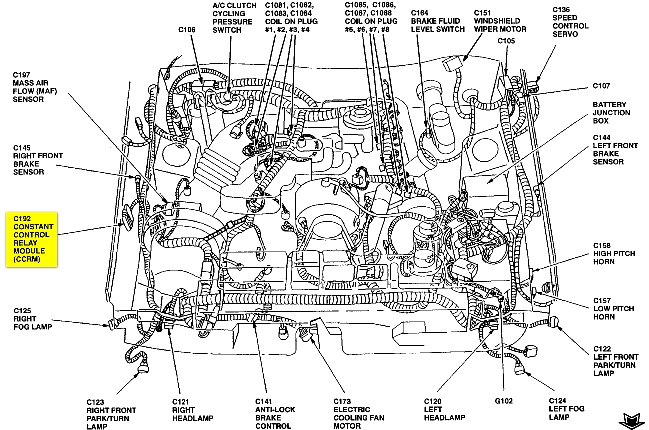 2003 Ford Mustang Ac Wiring Diagram Great Design Of 2004 Fuse Box 82 Engine Get Free Image About Radio 2000