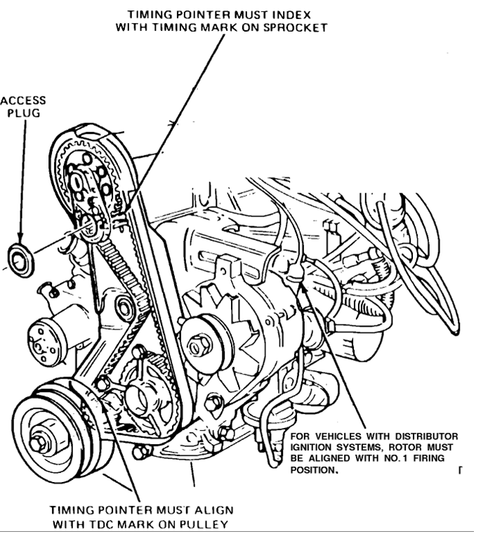 what is the proper spot for the dot line up on the distribiter on rh justanswer com 1984 Ford Ranger 1983 Ford Ranger 2.3L Engine