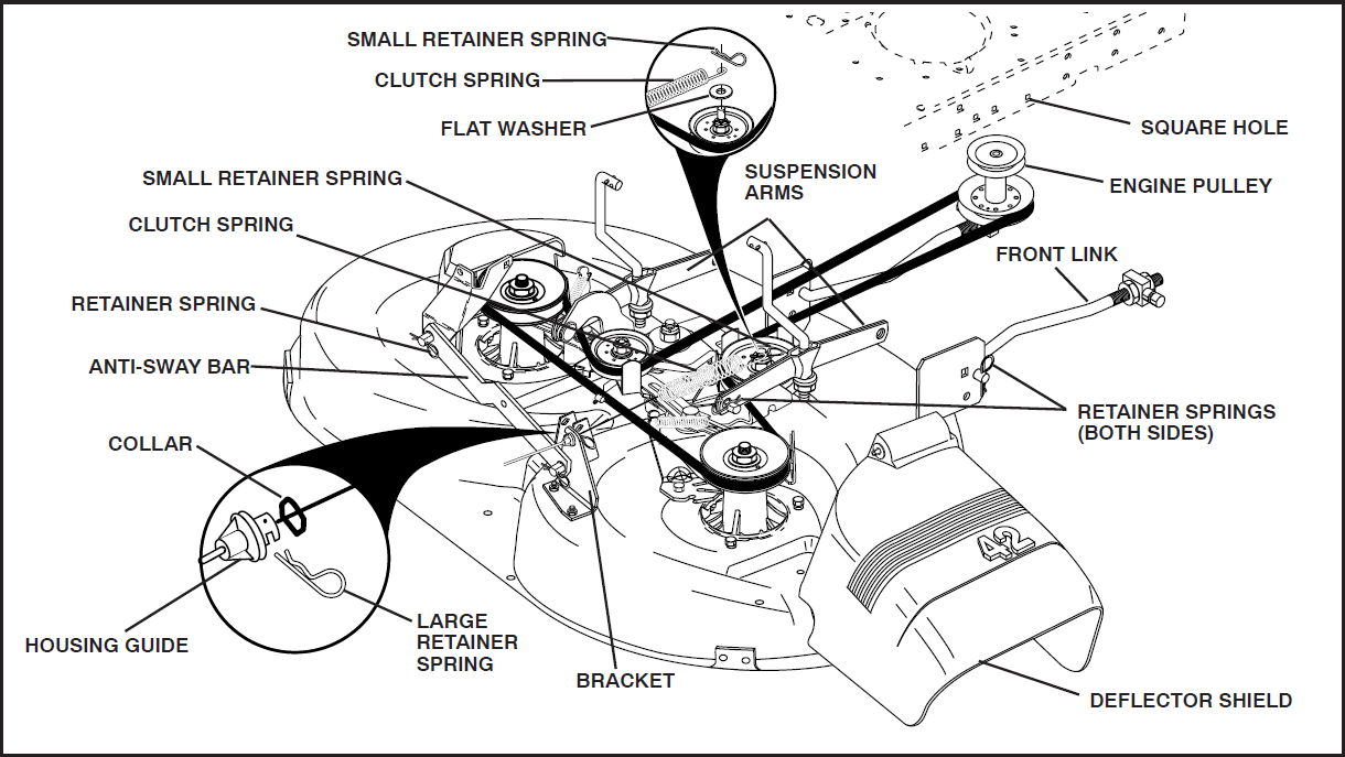 Poulan Pro Lawn Mower Wiring Diagram Craftsman 42 Inch Deck Belt On Push Parts How To Install Blade Engagement Cable Dixon