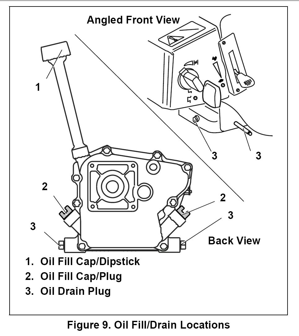 Where Is The Oil Drain Plug On A 5 5 Hp Tecumseh Lh1955p