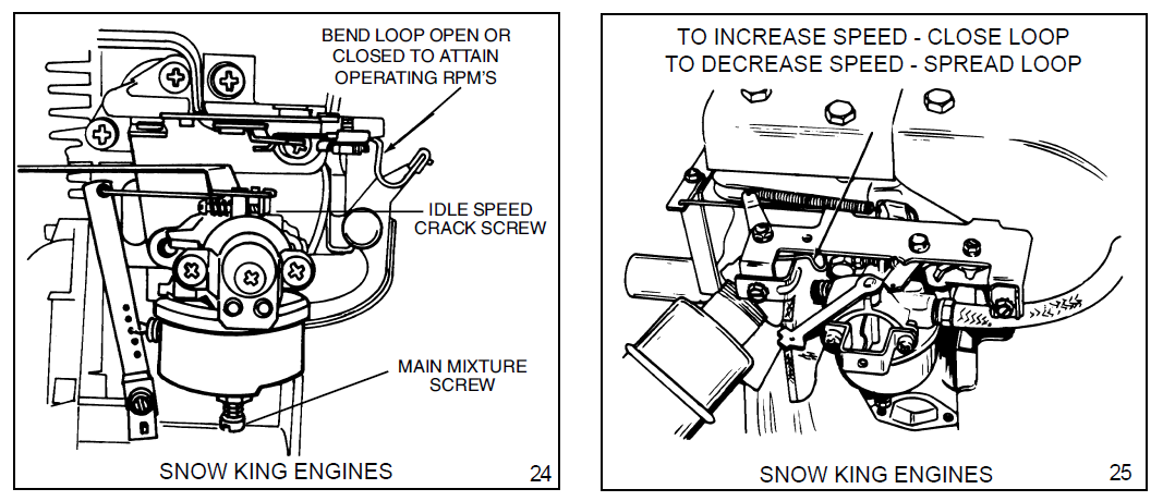 I Installed A New On My Snow Blower Which Has A Tecmseh