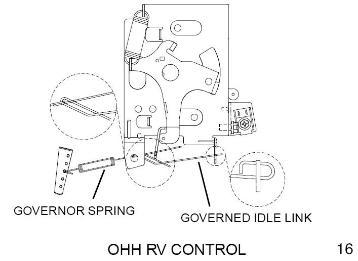 6 Hp Tecumseh Engine Diagram - DATA Wiring Diagrams •
