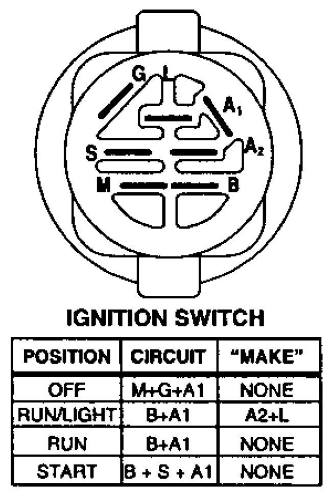 craftsman lawn tractor wiring schematic with 3ogxg Craftsman Lawn Tractor Continues Blow Fuse Soon on Small Engine Starter Solenoid Wiring Diagram in addition Wiper Linkage Bushings 71047 additionally 49829 How Install  er Meter Gauge additionally Schematic Of Pto Tractor moreover 3047890.