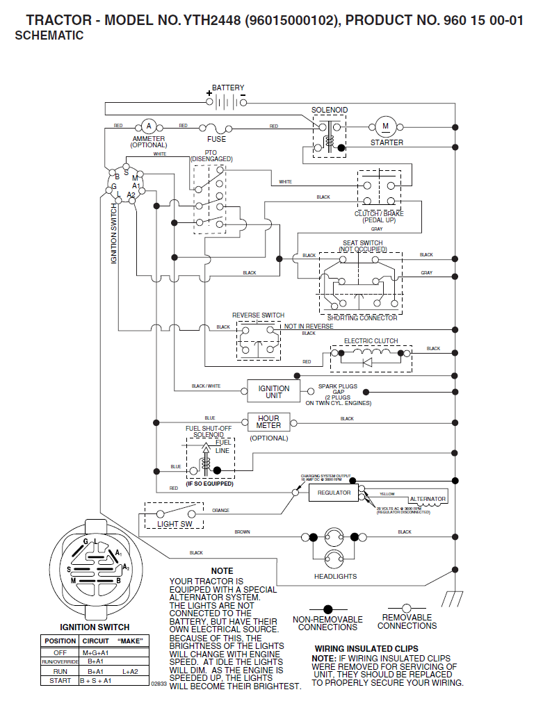wiring a husqvarna wiring tractor engine and wiring diagram LED Light Fixture Wiring Diagram  Husqvarna Assembly Diagram Husqvarna 55 Layout 1995 Yz 125 Stator Wiring