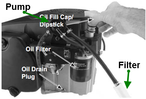 261789955192 also Briggs And Stratton Fuel Pump Diagram as well 4h6b7 Cub Cadet Lt 1045 Mower Engine Cranks Does in addition Honda Gx630 Engine Part Diagrams also B013FANI5A. on cub cadet 1040 oil filter