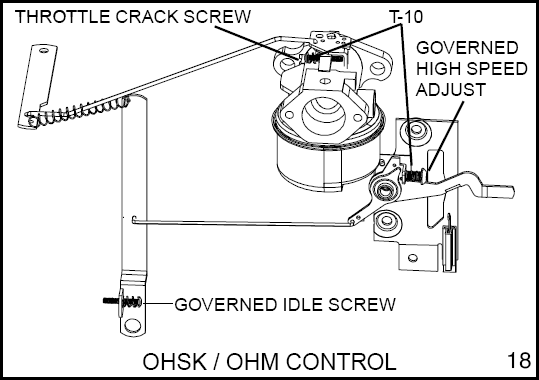 I Have A Snowblower With An 11 Hp Ohv Tecumseh Engine About 10. Wiring. Before Ohv Engine Diagram At Scoala.co