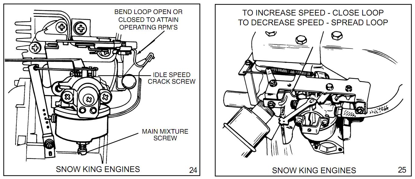 Carburetor Engine Diagram Keihin For Pinterest