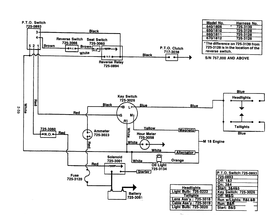 Cub Cadet 2146 Wiring Diagram Not Lossing For Mower Third Level Rh 9 11 Jacobwinterstein Com 100