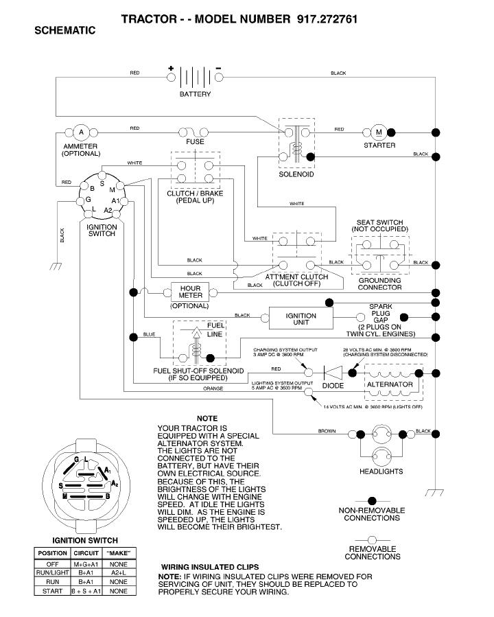 wiring diagram for craftsman lt1000 wiring diagram u2022 rh championapp co wire diagram sears dishwasher 665.13593k600 sears wiring diagrams table saws