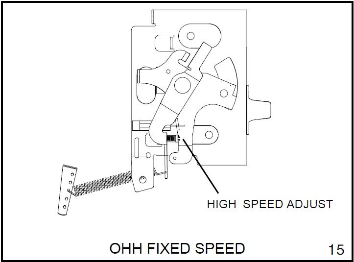 Tecumseh Ohh50 Carburetor Diagram Introduction To Electrical