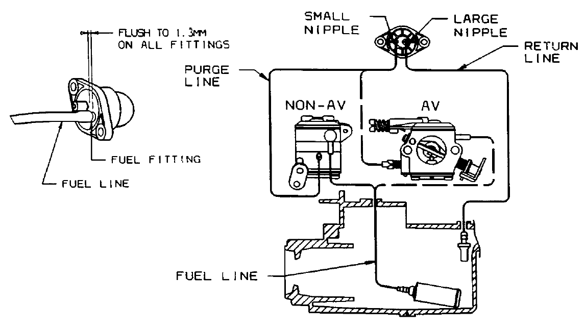 Poulan Pro Chainsaw Fuel Line Diagram Manual Guide