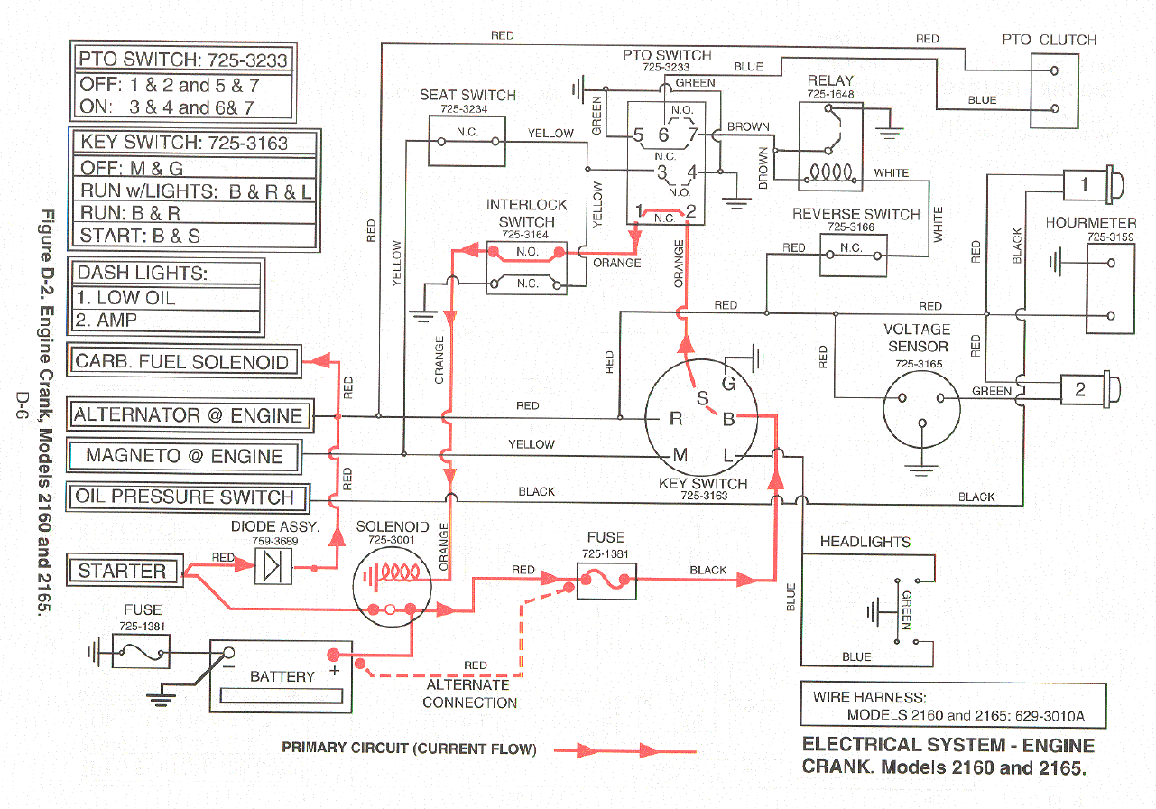 Cub Cadet 100 Wiring Diagram Libraries Z425 John Deere