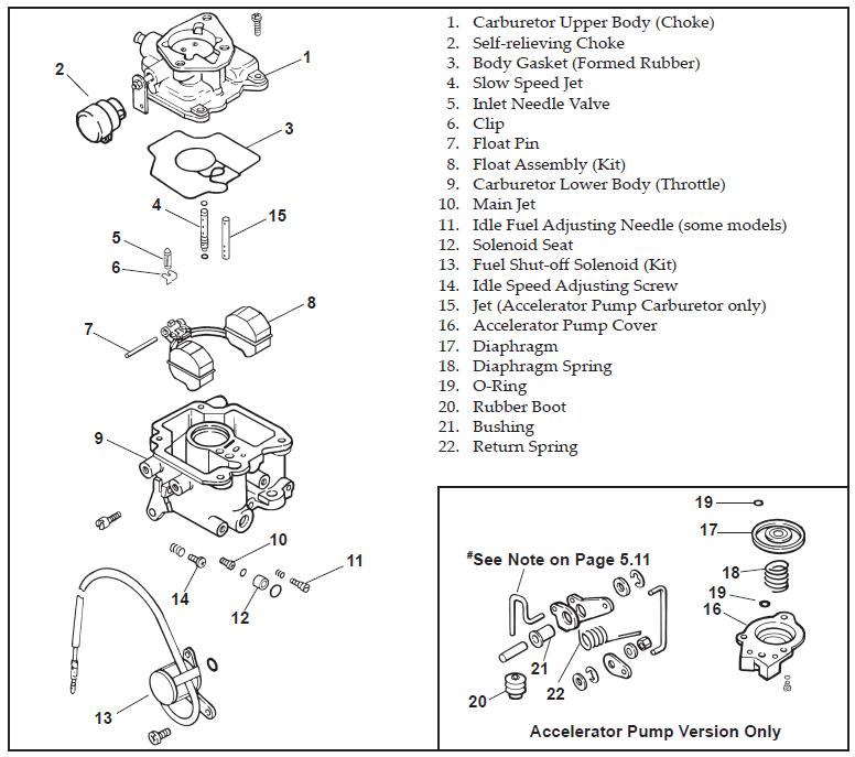 kohler ch20s factory plug wiring diagram 94 dodge ram factory radio wiring diagram you helped me with my welder carb problem. now it's doing ...
