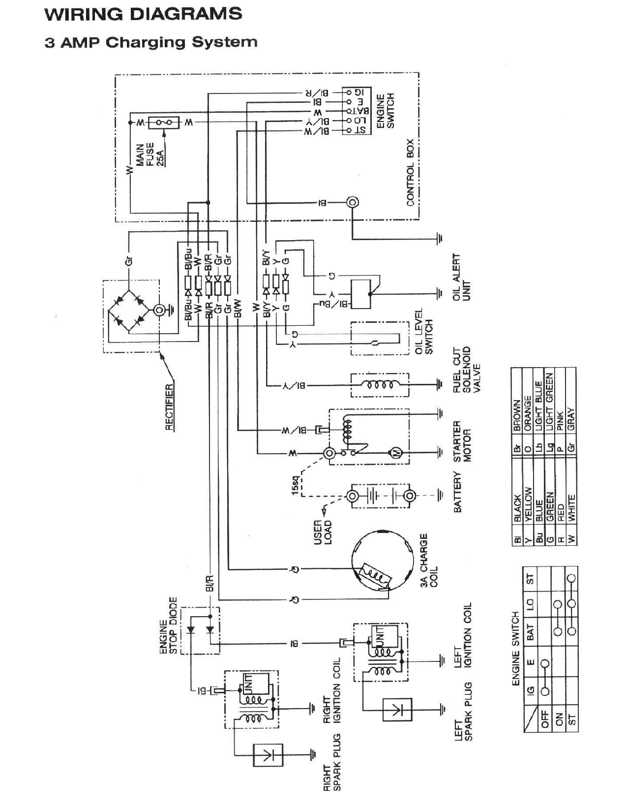 Honda Gx390 Ignition Wiring Diagram from ww2.justanswer.com