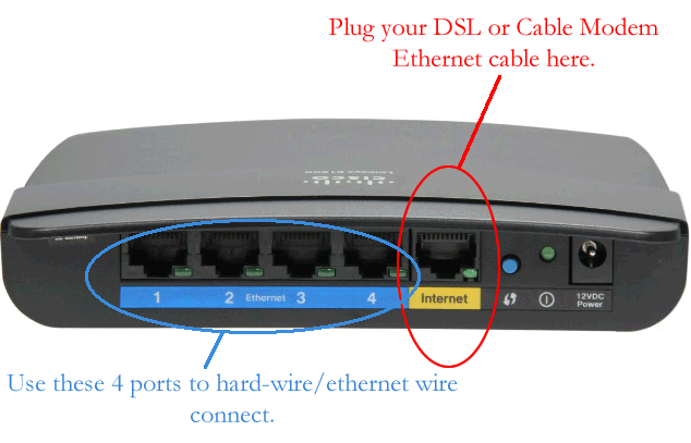 Im trying to connect new Linksys E1500 WIFI router to my desktop